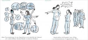Umgang mit Auszubildenden/Abwertung, Schreien